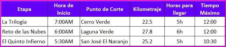 TIEMPOS DE CORTE (1)